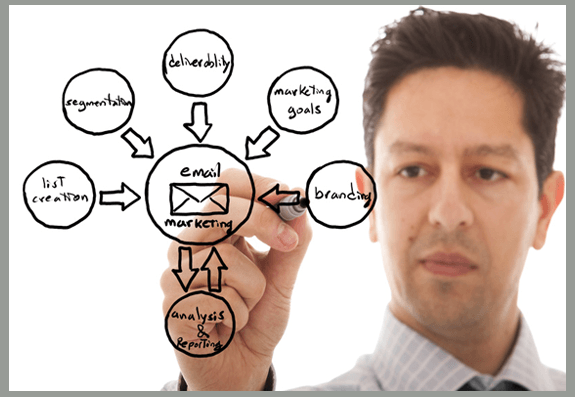 Email Marketing Create & Send Emails to Customers in Minutes