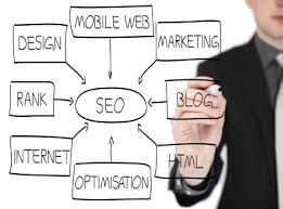 Simple do it yourself Blog SEO‎