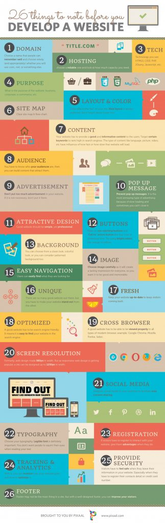 How to Find the best Best Web Design Company